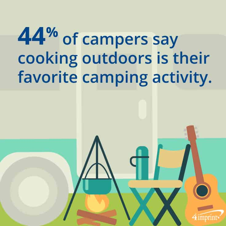 44 percent of campers consider outdoor cooking their favorite camping activity, with these camping promotional items.