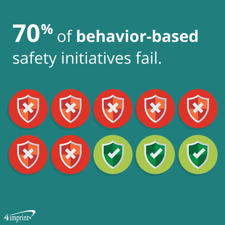 70% of behavior-based safety initiatives fail. | Create a better company with safety incentive gifts.