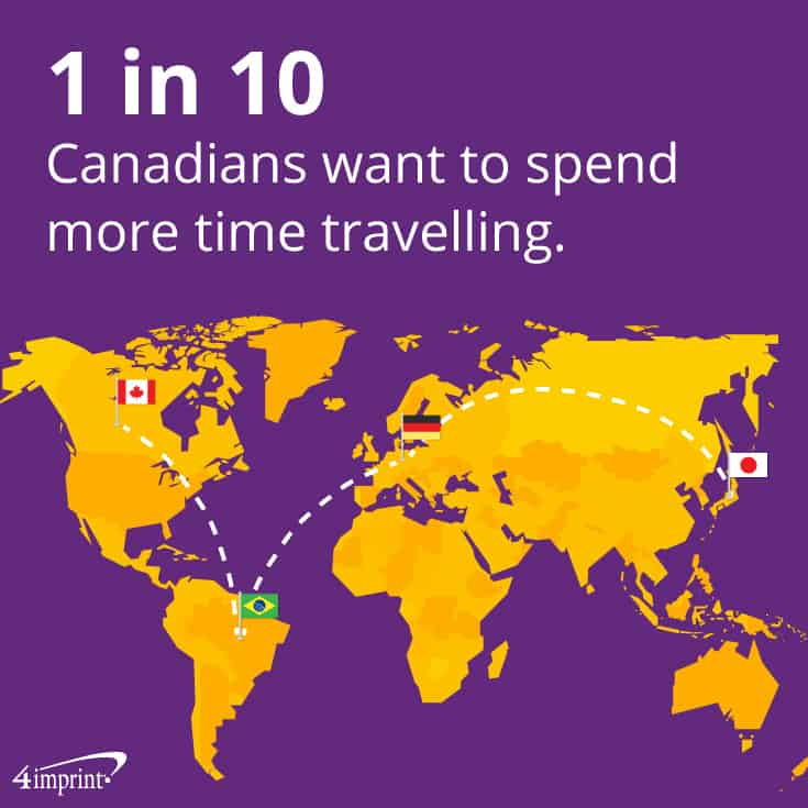 1 in 10 Canadians want to spend more time travelling. | 4imprint new-year gift ideas for clients.
