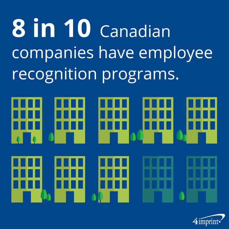 8 in 10 Canadian companies have employee recognition programs | Employee of the month gifts