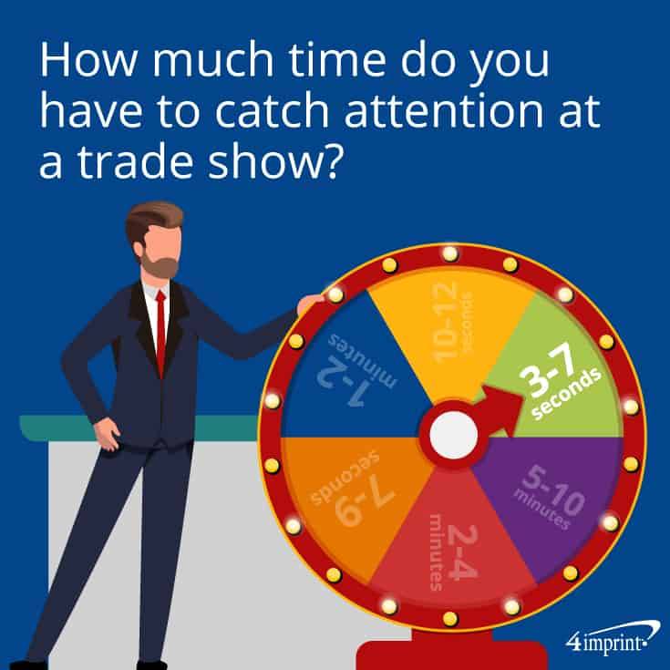 Exhibitors have 3 to 7 seconds to catch someone's attention at a trade show. | Trade show booth games from 4imprint.