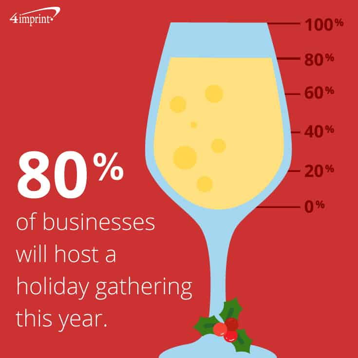80% of businesses will host a holiday gathering this year. And lots of those parties will have corporate holiday party favors!