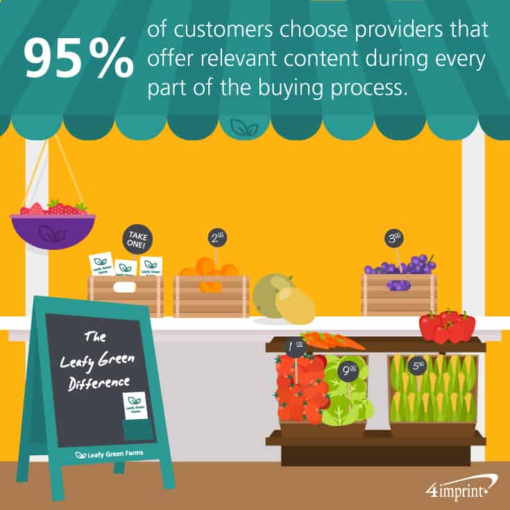 95 percent of customers choose providers that offer relevant content during every part of the buying process. Find creative leave-behind ideas for sales at 4imprint.com