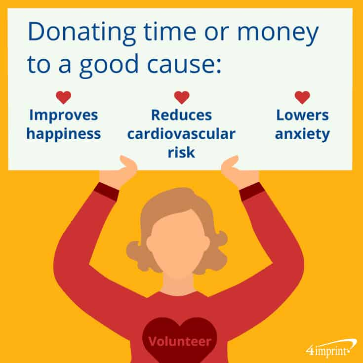 Donating time or money to a good cause improves happiness, lowers anxiety and reduces cardiovascular risk. Fundraising swag from 4imprint.