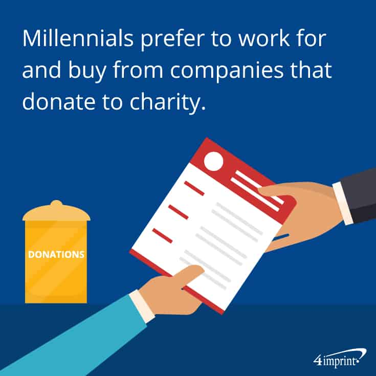 Millennials prefer to work for and buy from companies that donate to charity. 4imprint fundraising promotional items.