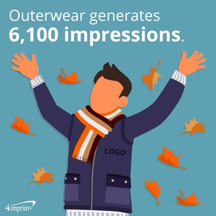 Outerwear generates 6,100 impressions | 4imprint fall apparel giveaways