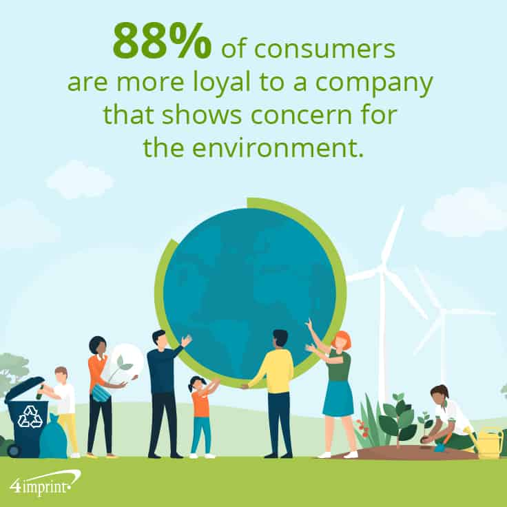 88% of consumers are more loyal to a company that shows concern for the environment. | Grab attention with trending giveaways.