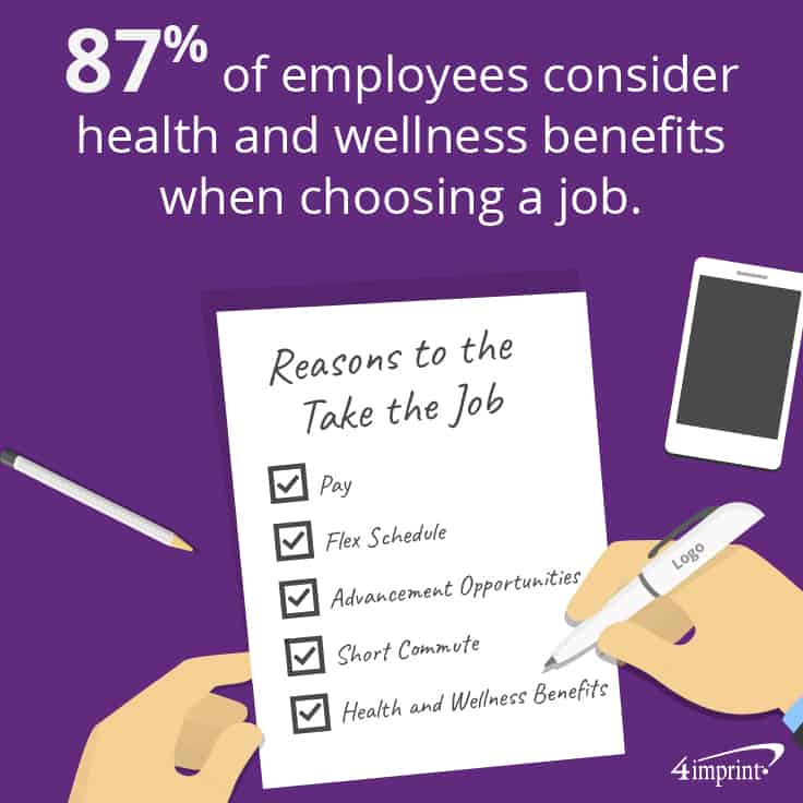 87% of employees consider health and wellness benefits when choosing a job. | Get employees in better shape with wellness program giveaways.