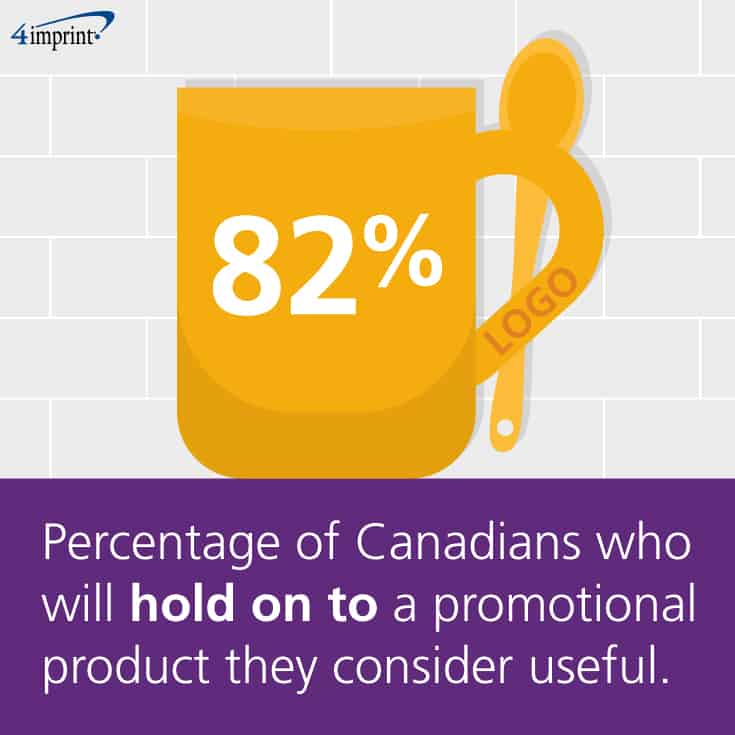 82 percent of Canadians will hold on to a promotional product they consider useful. Like promotional drinkware.