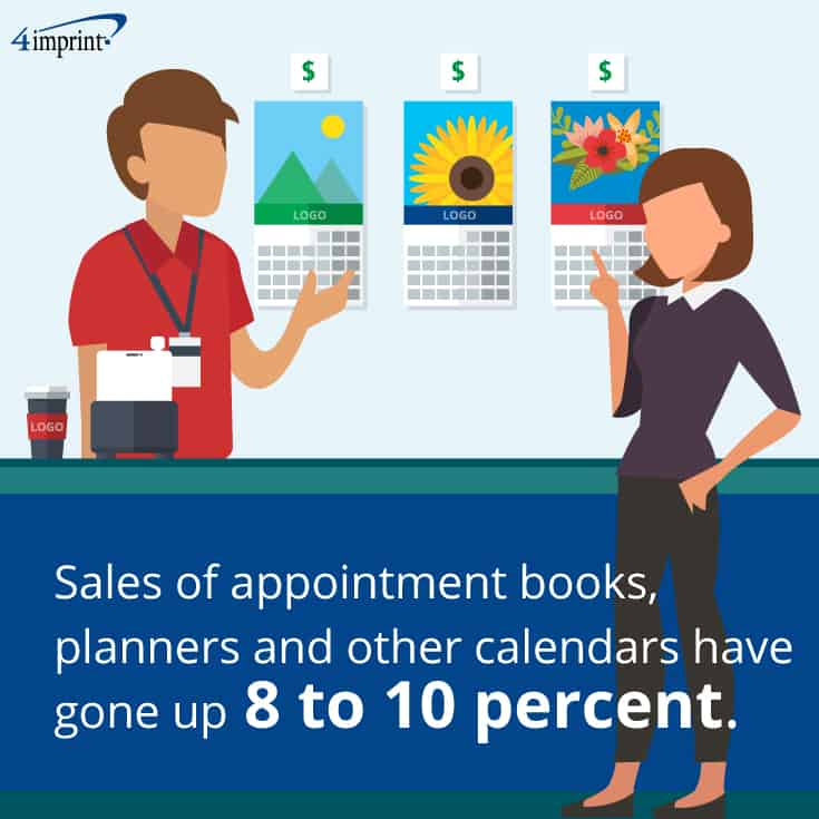Sales of appointment books, planners and other calendars went up 8 to 10 percent. Clients will love these promotional calendars.