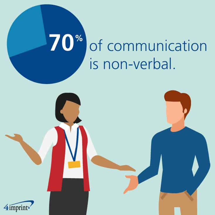 70% of communication is non-verbal. Learn more sales training techniques in this Blue Paper.