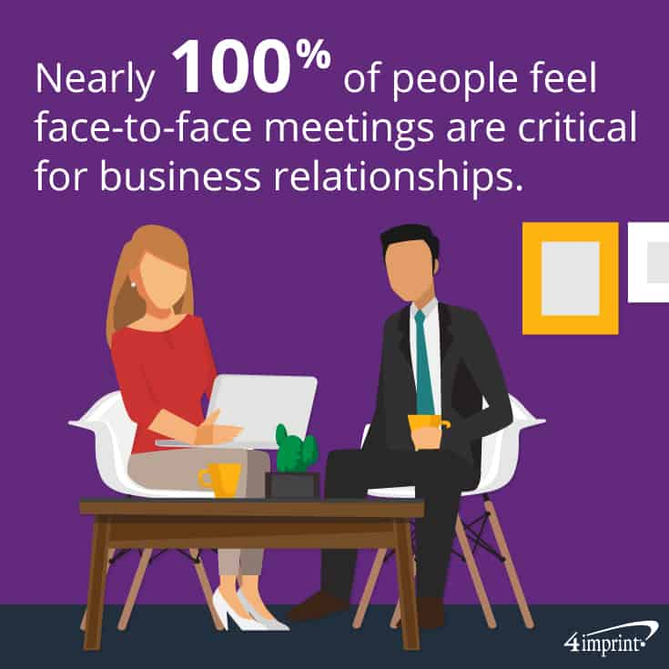 Nearly 100% of people feel face-to-face meetings are critical for business relationships. | Discover how to network effectively with the help of 4imprint company promotional giveaways.