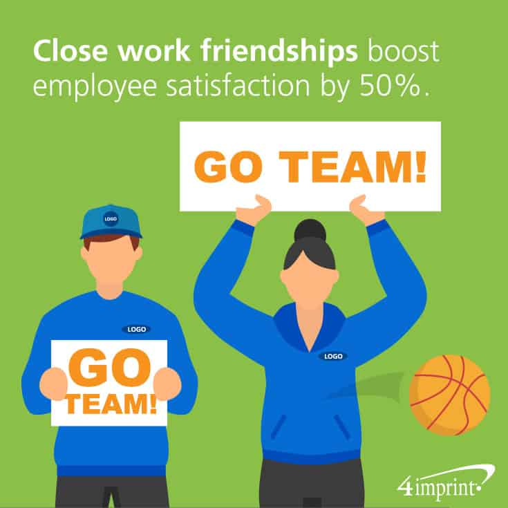 Close work friendships boost employee satisfaction by 50 percent. Foster those work friendships by offering fun activities or promotional items for sports teams to increase commodore.