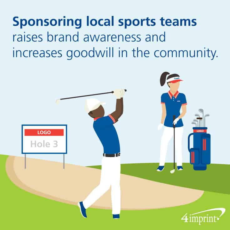Sponsoring local sports teams raises brand awareness and increases goodwill in the community. 4imprint sells promotional items for sports teams.