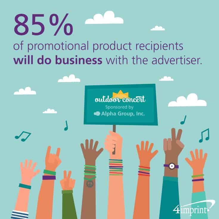 85% of promotional product recipients will do business with the advertiser.