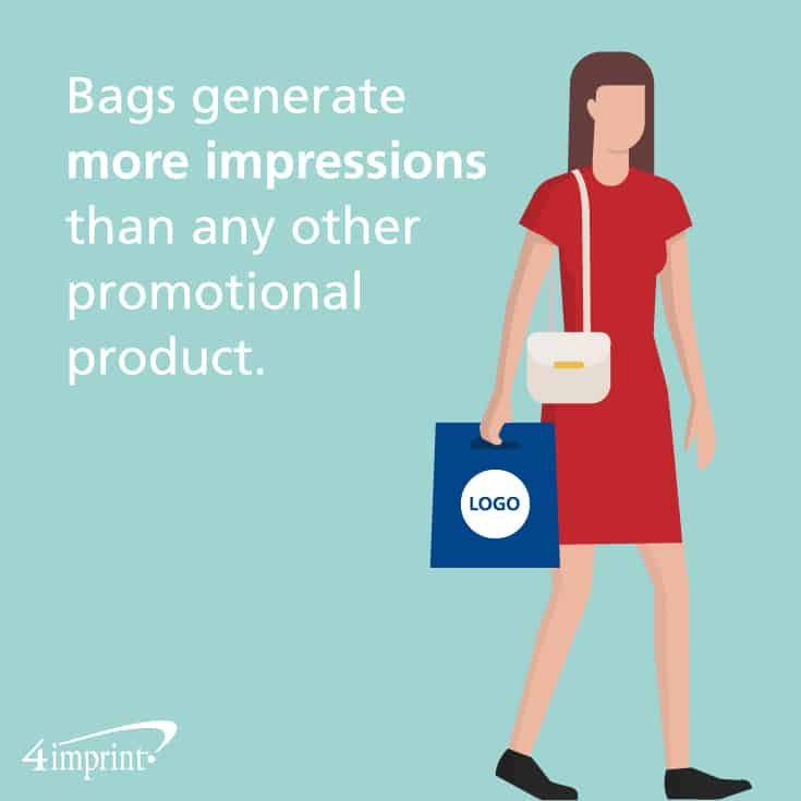 Bags are the impressions champ, generating more than any other promotional product.