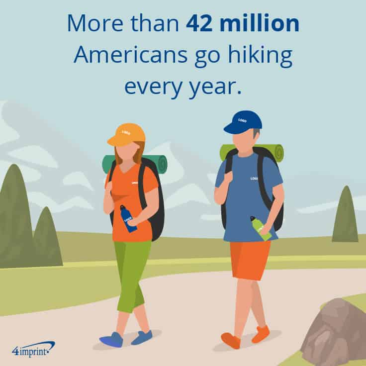 More than 42 million Americans go hiking every year. | 4imprint's promotional item ideas for outdoor fun.
