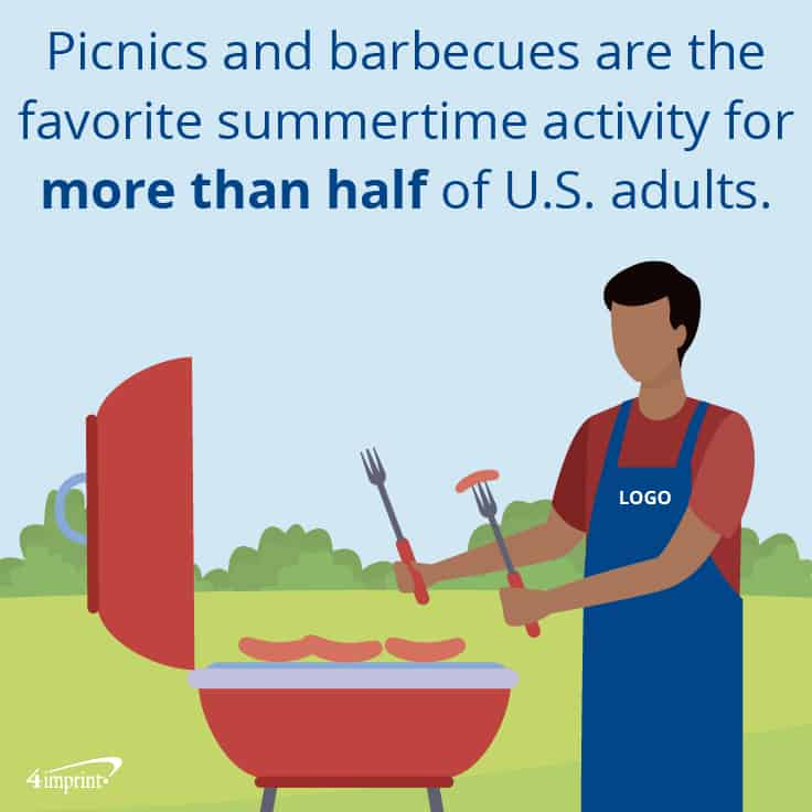 Picnics or barbecues are the favorite summertime activity for more than half of U.S. adults. | 4imprint's promotional items ideas for outdoor fun.