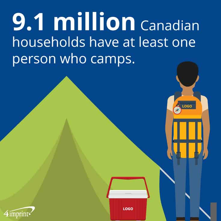 9.1 million Canadian households have at least one person who camps. | 4imprint's promotional prize ideas for door prizes.