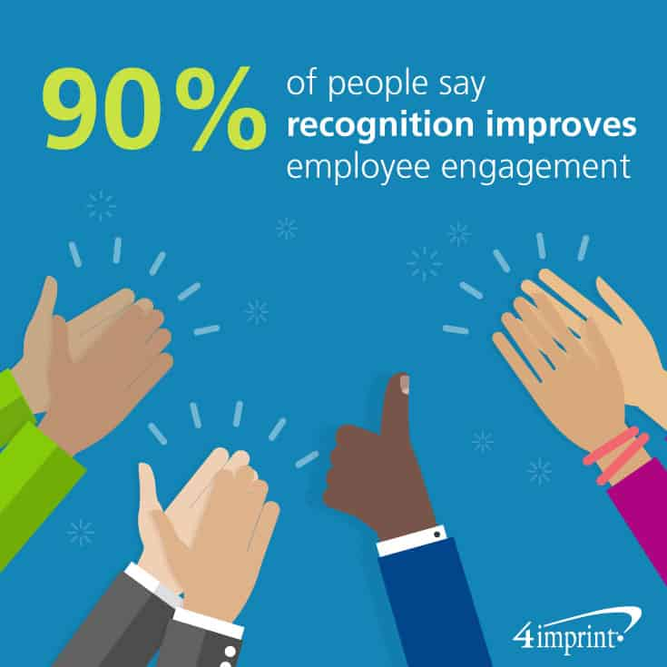 90% of people say recognition makes employees more engaged. Thumbs up.
