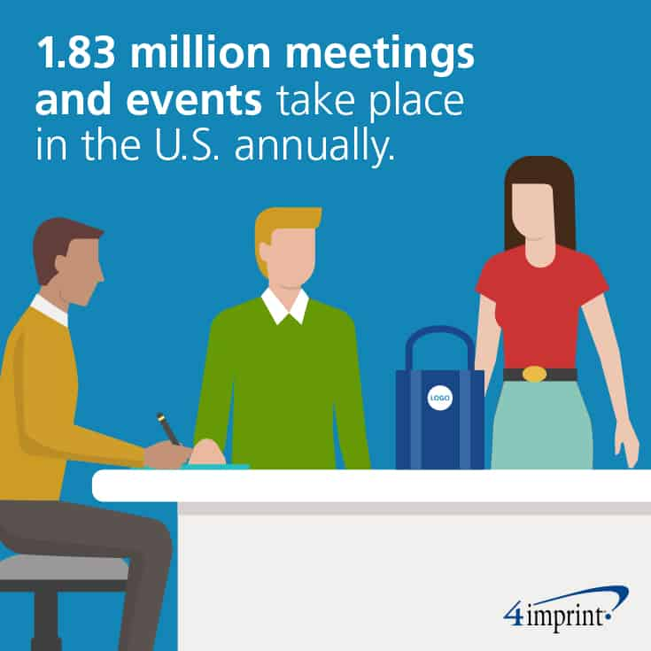 1.83 million meetings and events take place in the U.S. annually