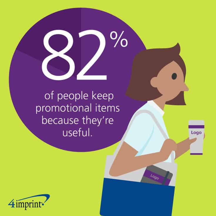 82% of People keep promotional items because they're useful. Useful products are of the best giveaways for trade shows
