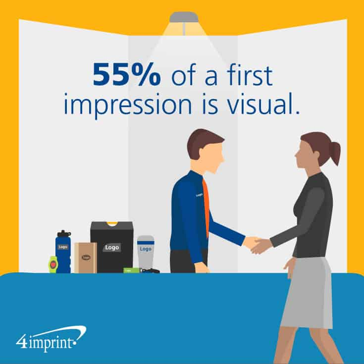 55% of a first impression is visual.