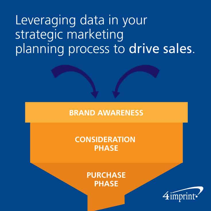 Leveraging data in your strategic marketing planning process to drive sales.