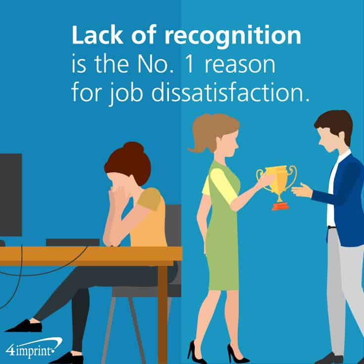 Lack of recognition is the No. 1 reason for job dissatisfaction.