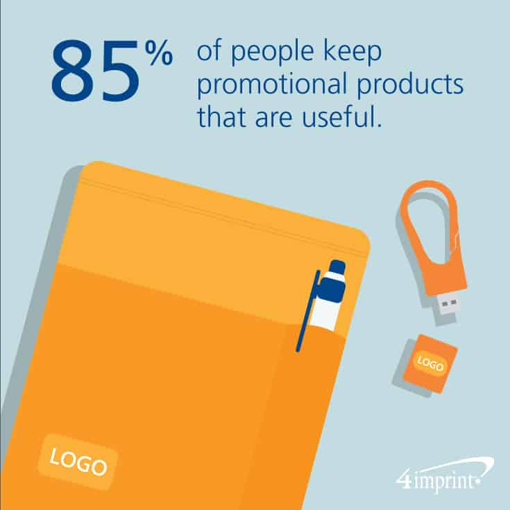 85 percent of people keep promotional products that are useful.