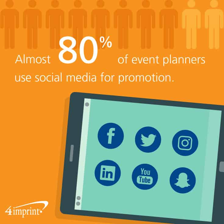 Nearly 80 percent of event planners use social media for promotion.