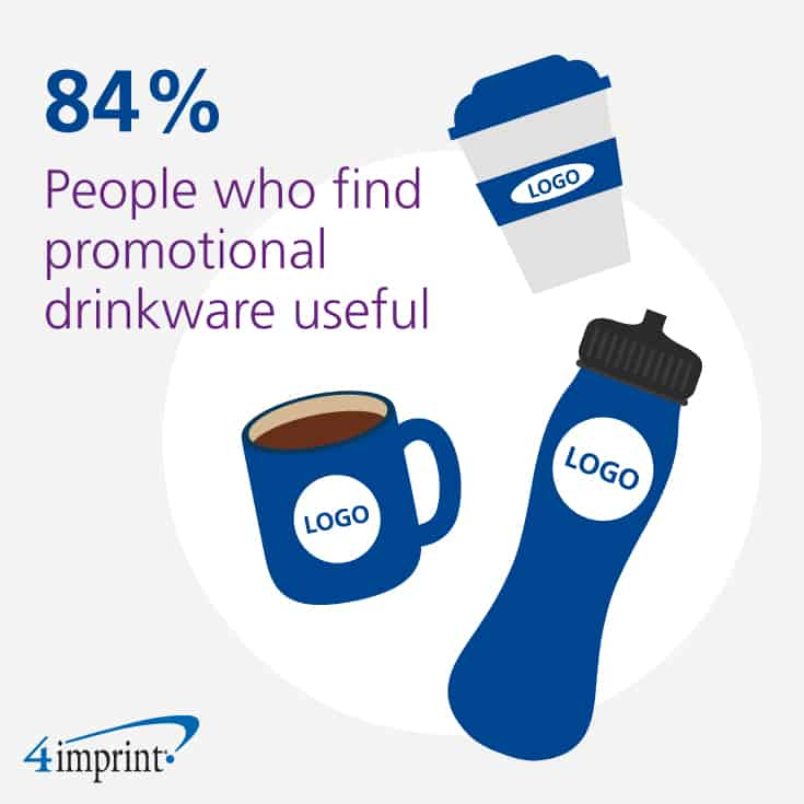 How to Choose Must-Have Promotional Drinkware