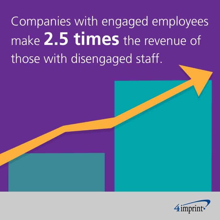 Companies with engaged employees make 2.5 times the revenue of those with disengaged staff. Use employee-reward ideas to help get them engaged