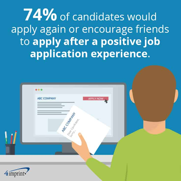 74% of candidates would apply again or encourage friends to apply after a positive job application experience. Get tips on using employee recruitment giveaways.