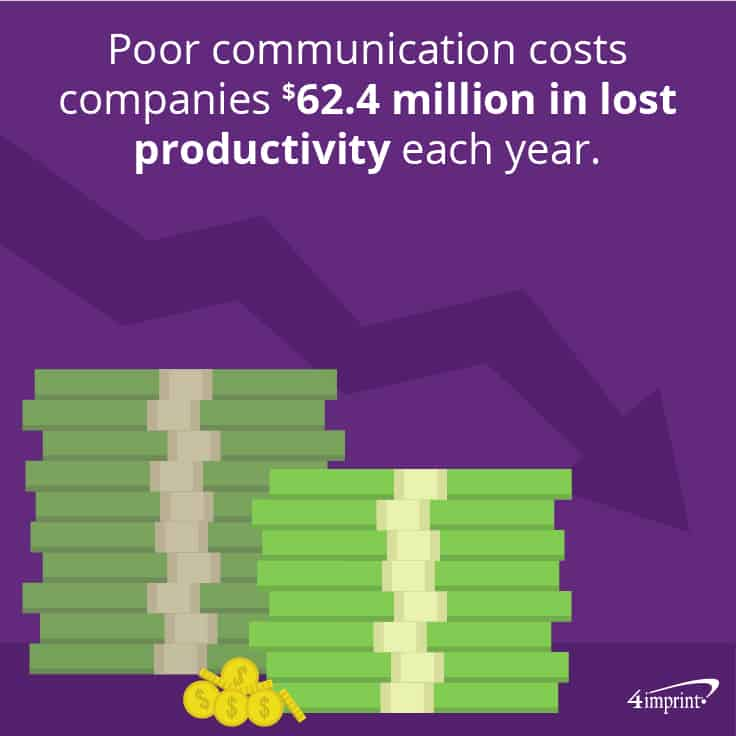 Poor communication costs companies $62.4 million in lost productivity each year. Raise spirits with team-building gifts.