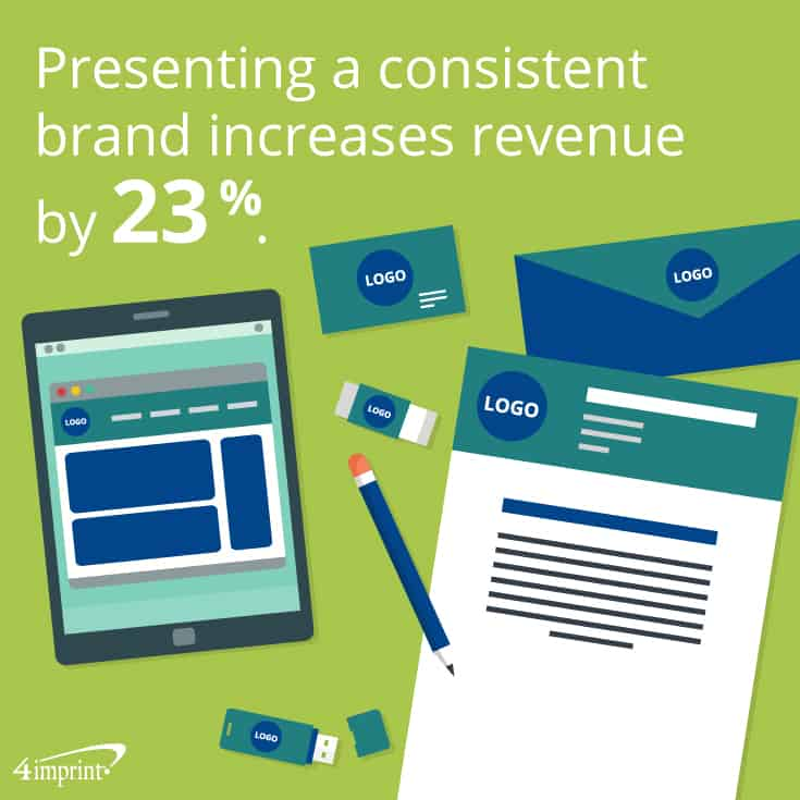 Presenting a consistent brand increases revenue by 23%. | 4imprint branded promotional items.