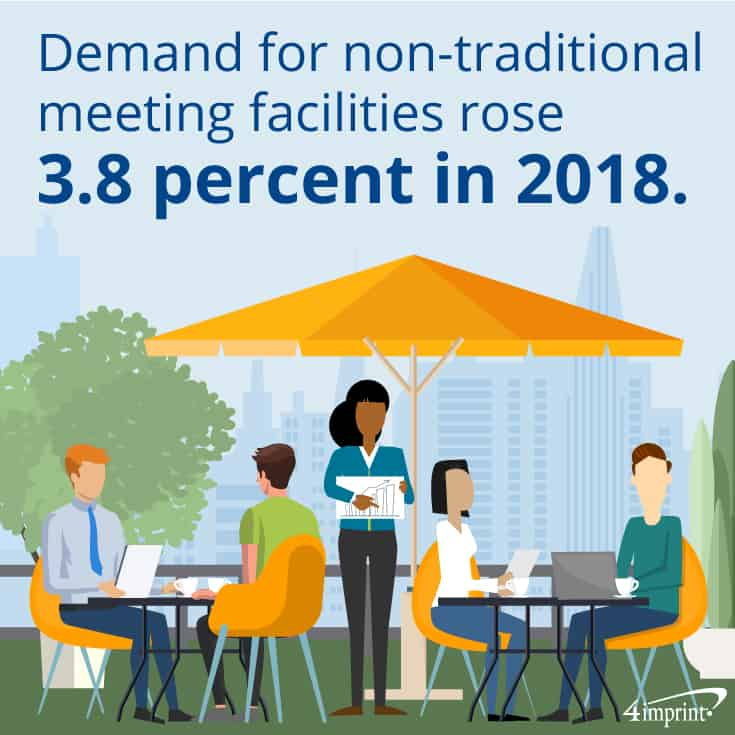 Demand for non-traditional meeting facilities rose 3.8 percent in 2018.