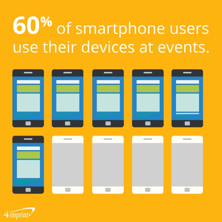 Sixty percent of smartphone users use their devices at events.