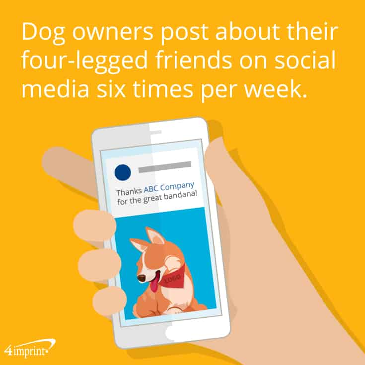 The average dog owner posts about their four-legged friend on social media six times per week. | Pet giveaways from 4imprint.