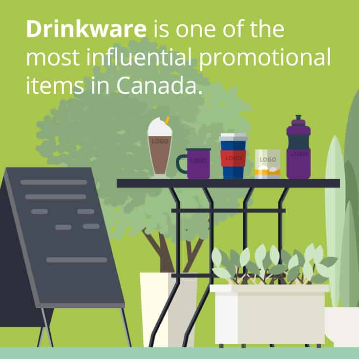Drinkware is one of the most influential promo items in Canada. | Summer giveaways and event swag from 4imprint.