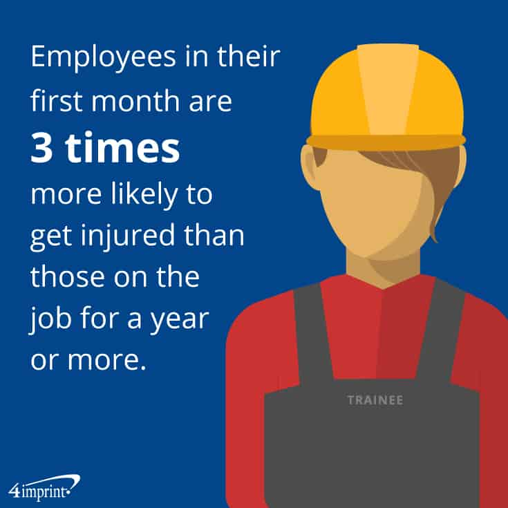 Employees in their first month are three times more likely to get injured than those on the job for a year or more. | 4imprint Safety Promotional Items.