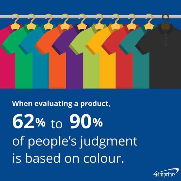 When evaluating a product, 62% to 90% of people's judgment is based on colour. See how important swag colours are when picking branded promotional products.