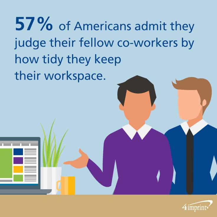 57% of Americans admit they judge their fellow co-workers by how tidy they keep their workspace. Get office desk gift ideas from 4imprint promotional products.