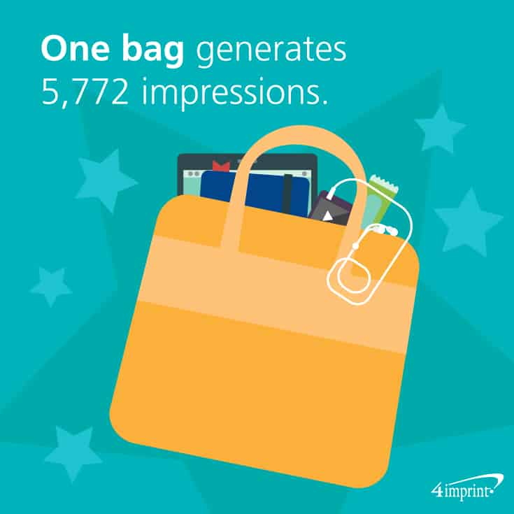 One bag generates 5,772 impressions. Find the best promotional bags at 4imprint.