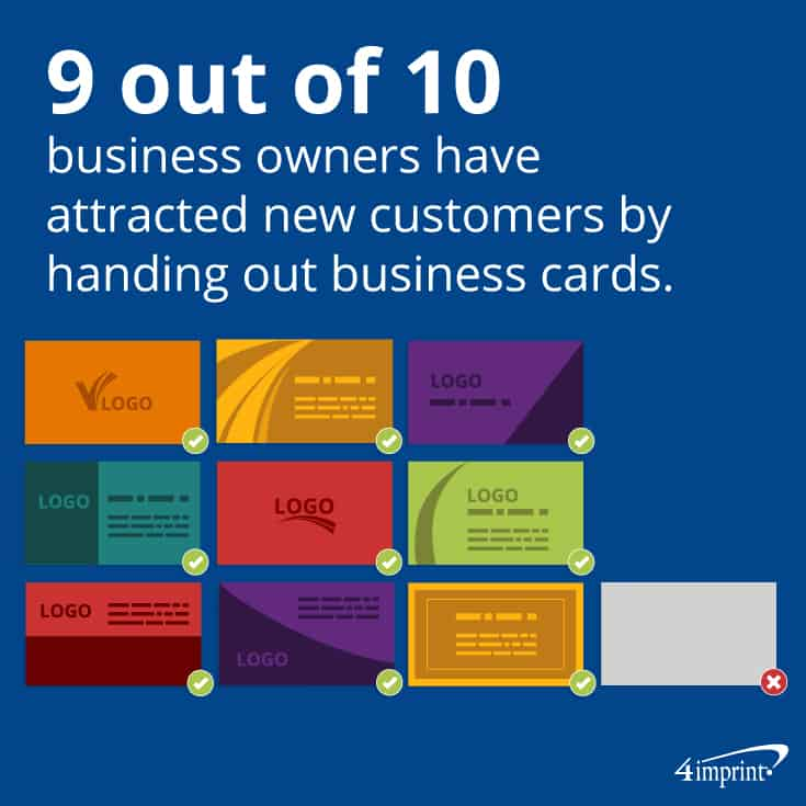 9 out of 10 business owners have attracted new customers by handing out business cards. | Discover how to network effectively with the help of 4imprint company promotional giveaways.