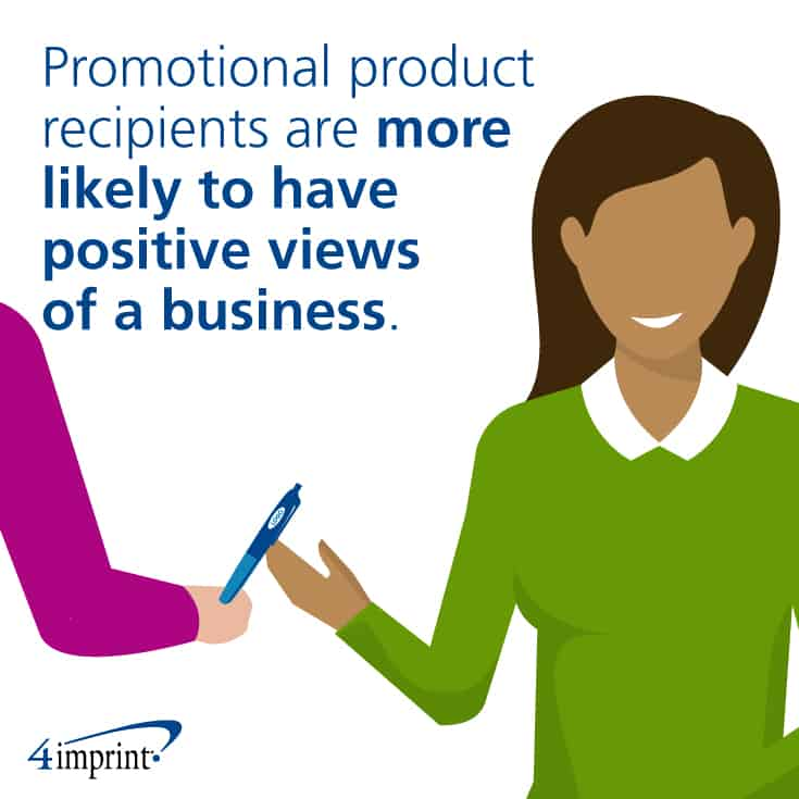 Promotional product recipients are more likely to have positive views of a business.