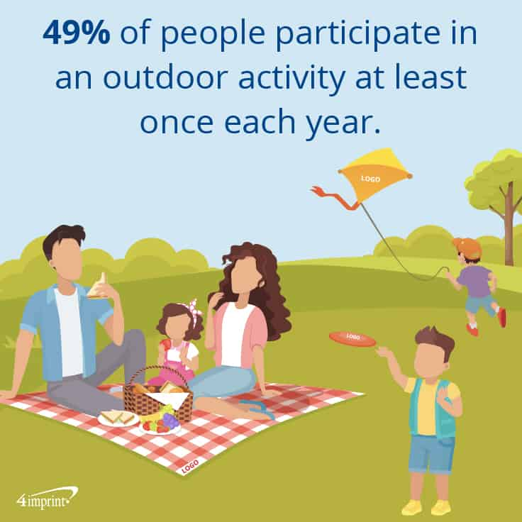 49% of people participate in an outdoor activity at least once each year. | 4imprint's promotional item ideas for outdoor fun.