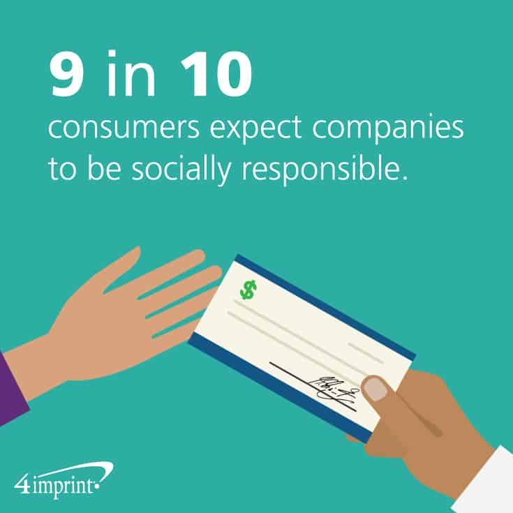 Many consumers expect companies to be socially responsible.
