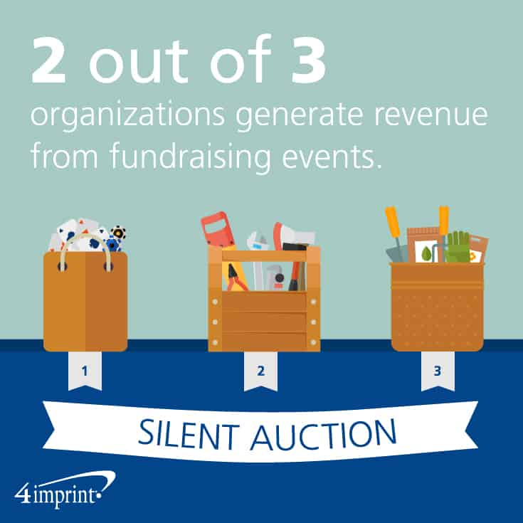 2 out of 3 organizations generate revenue from fundraising events. Get ideas on promotional products for fundraising.