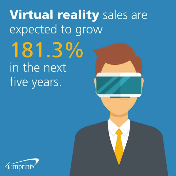 Virtual reality sales are expected to grow 181.3% in the next five years. Tech giveaways from 4imprint promotional products.